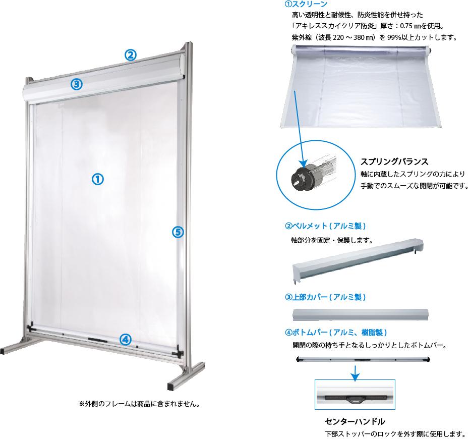 Ziptrakロールスクリーンシステム標準製品仕様のイメージ-1