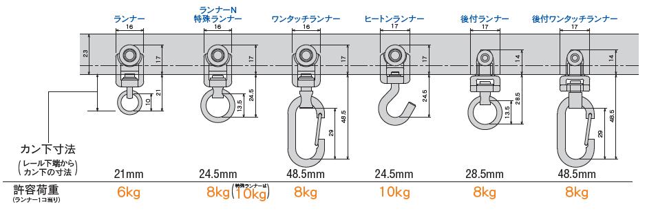 D30ランナー寸法図と許容荷重