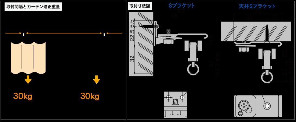 D30ブラケット取付間隔とカーテン適正重量表/D30取付寸法図(mm)