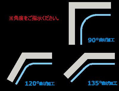 D30カーブレール寸法図