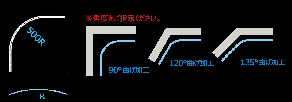 D40隙間シートカーブレール