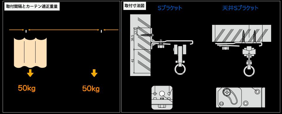 D40ブラケット取付間隔とカーテン適正重量表/D40取付寸法図(mm)