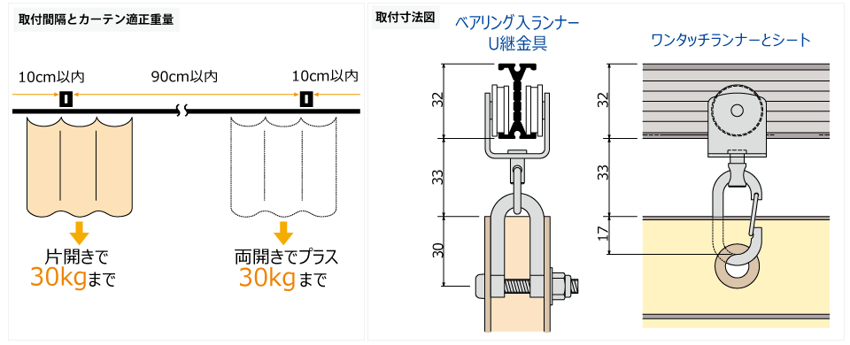 ベンダーブラケット取付間隔とカーテン適正重量表/ベンダー間仕切ポール取付寸法図(mm)