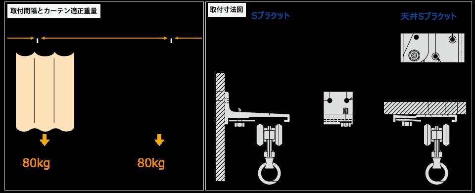 XGブラケット取付間隔とカーテン適正重量表/D40取付寸法図(mm)