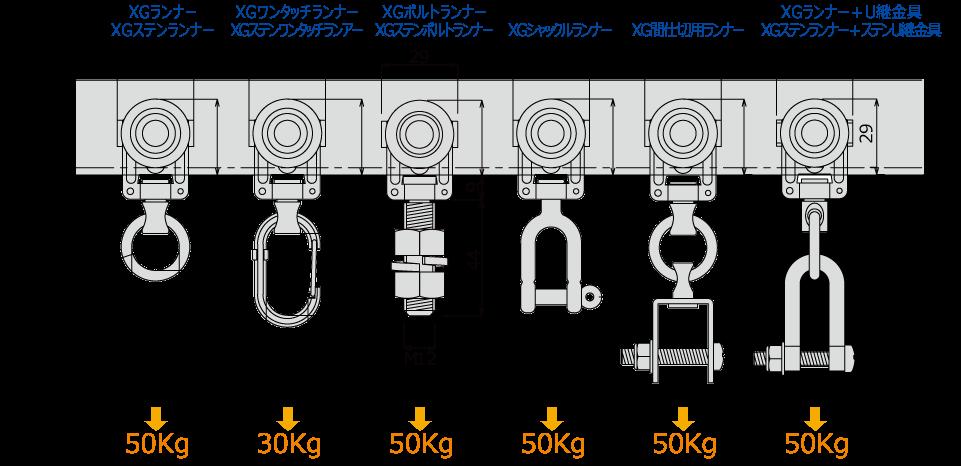 XGランナー寸法図(mm)と許容荷重