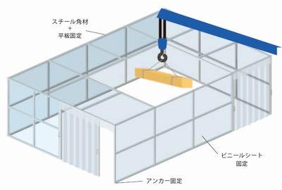 天井開閉(クレーン用出入口)のイメージ-1
