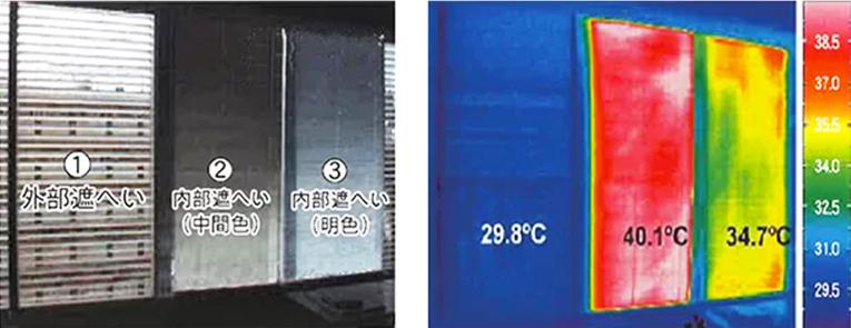 遮蔽環境による温度上昇の比較